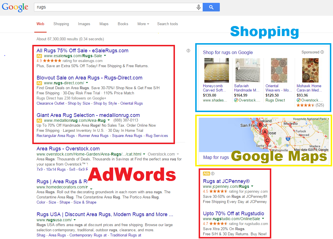 How to Use Google Adwords Content Network to Create Wealth