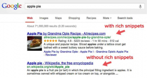 What Are The Benefits Of Rich Snippets?