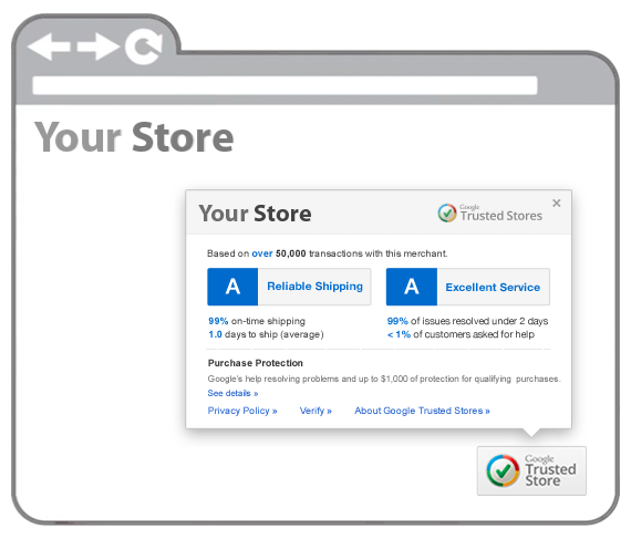 Google Trusted Stores Badge and Report Card