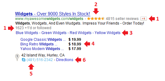 An image containing examples of Google Ad Extensions