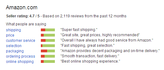 An example of Seller Ratings Extensions scoring in Google