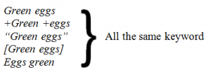 Examples of Duplicate Keywords