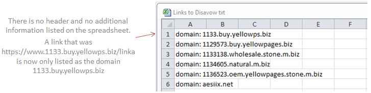 Spreadsheet example for disavowing links