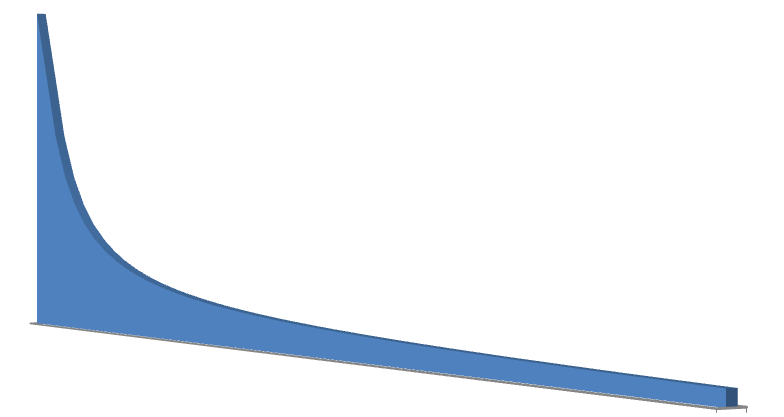 An Introduction to Long Tail Keywords Graph