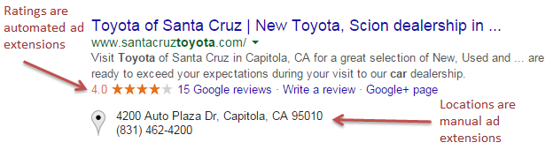 AdWords Ad Extensions Example