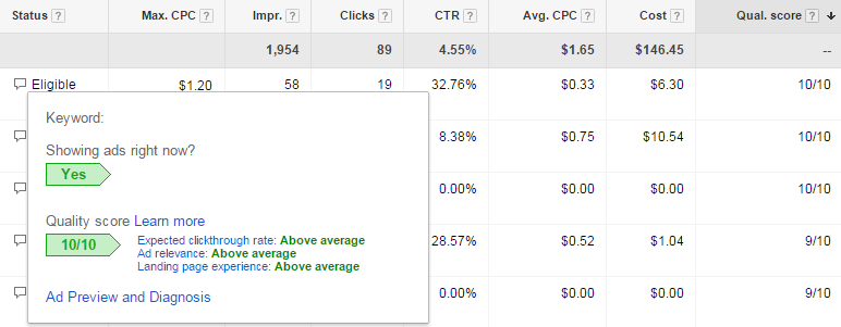 Components of AdWords Quality Score