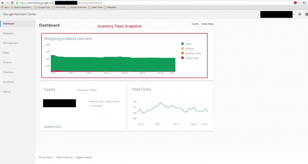 Google Merchant Center Dashboard Snapshot