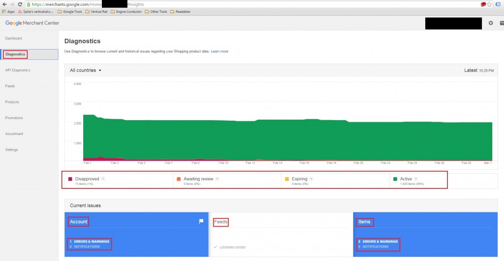 Google Merchant Center Diagnostics Dashboard