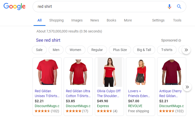 Google Shopping Ad